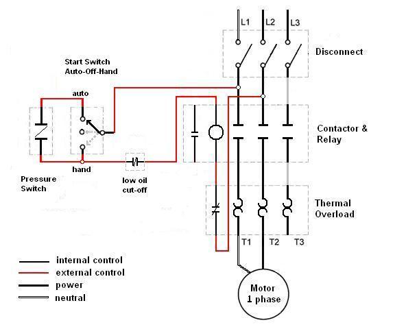 Motor Starter Wiring Diagrams Vintagemachinery Org