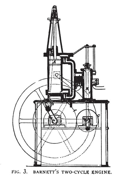 Barnett's 2-Cycle Engine