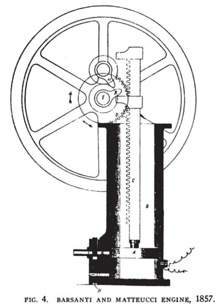 Barsanti and Matteucci Engine
