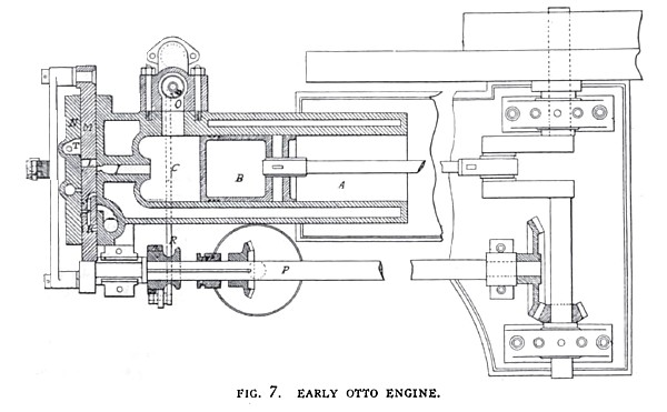 Early Otto Engine