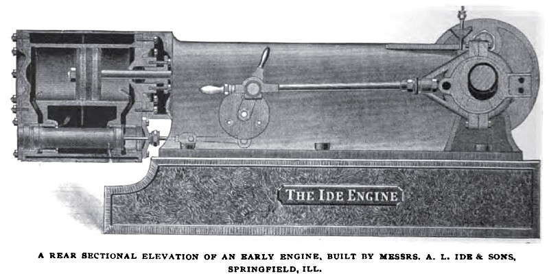 Ide Engine (sectional view)