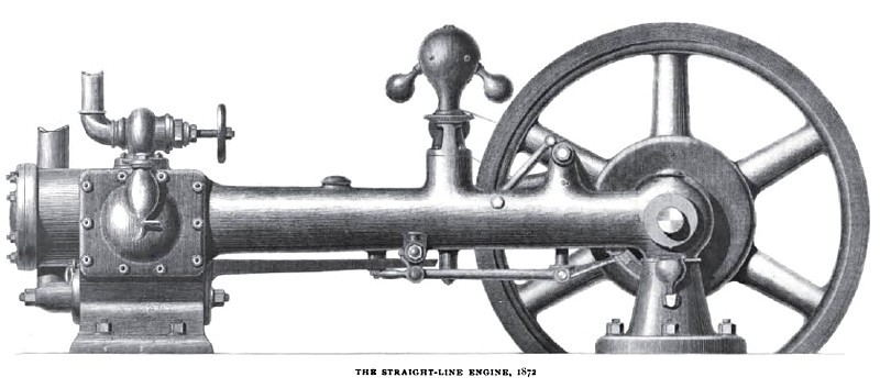 1872 Straight Line Engine