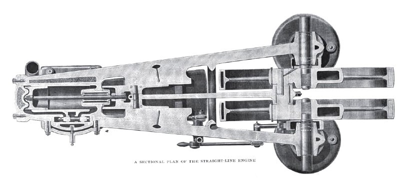 1872 Straight Line Engine (sectional view)