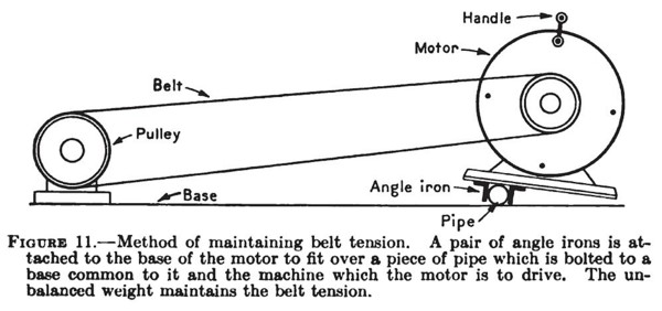 Belt Tension