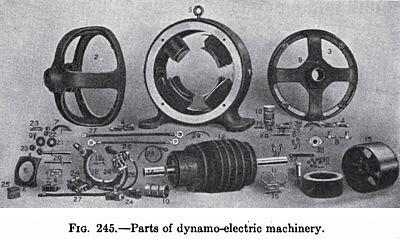 Parts of Dynamo-Electric Machinery