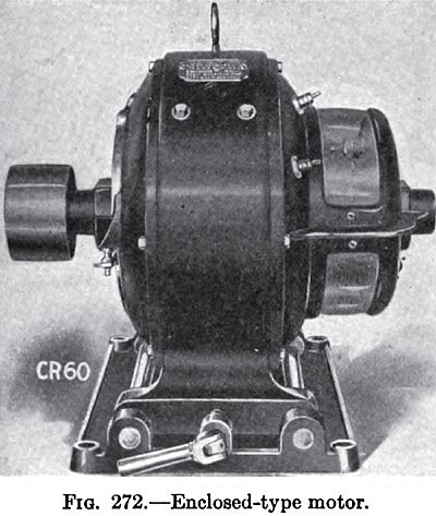 Enclosed Type Motor