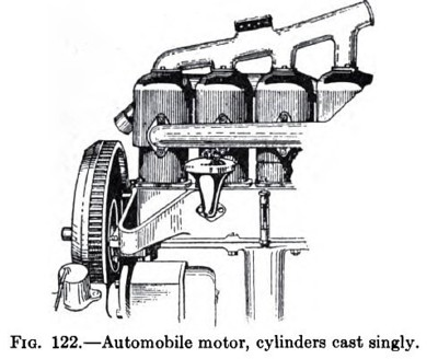 Automobile Motor-Cylinders Cast Singly