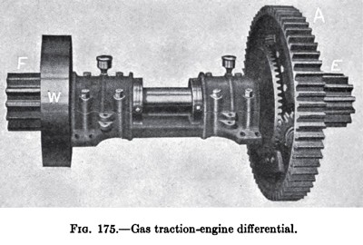 Gas Traction Engine Differential