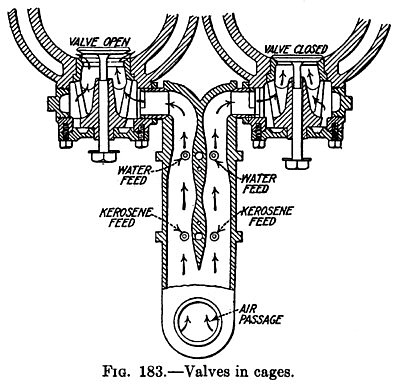 Valves in Cages