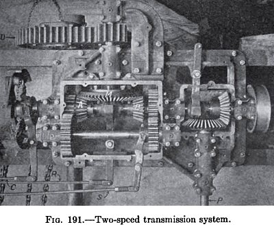 Two Speed Transmission System