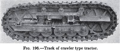 Track of Crawler Type Tractor