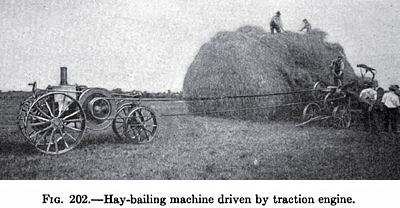 Hay Bailing Machine Driven by Traction Engine