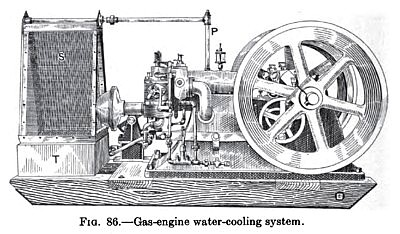 Gas Engine Water-Cooling System