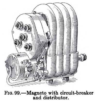 Magneto with Circuit Breaker & Distributor