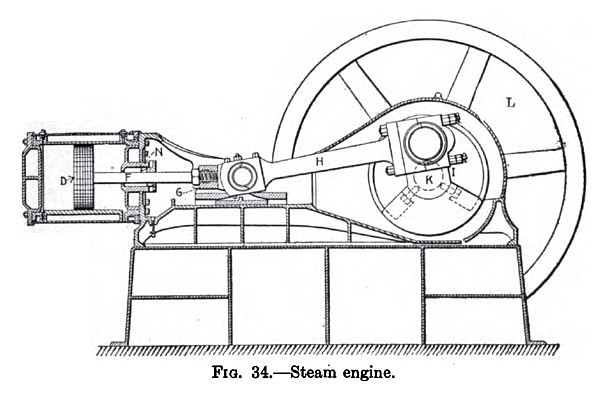 Horizontal Steam Engine