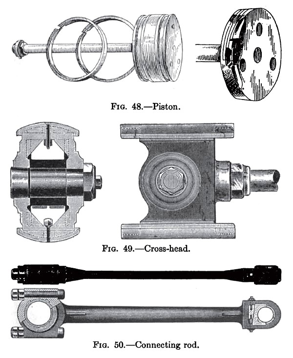 Piston, Cross-Head & Connecting Rod