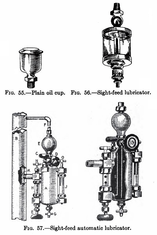 Oil Cup & Lubricators