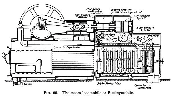 The Steam Locomobile or Buckeymobile