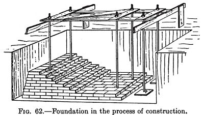 Foundation under Construction