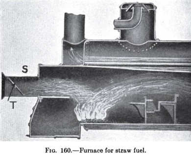 Furnace for Straw Fuel