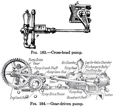 Cross-Head & Gear-Driven Pumps