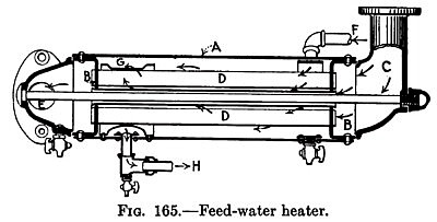 Feed-Water Heater