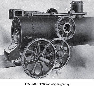 Traction Engine Gearing