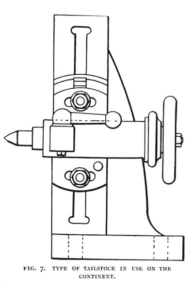 Tailstock used on the Continent