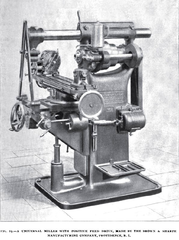Fig. 19, Universal Milling Machine