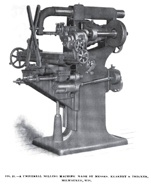 Fig. 21, Universal Milling Machine