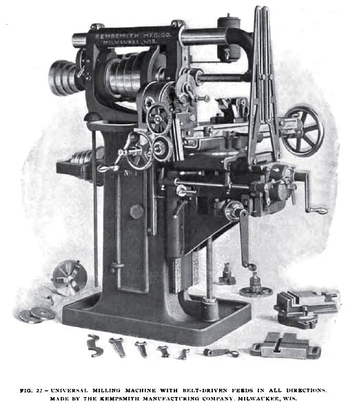 Fig. 22, Universal Milling Machine