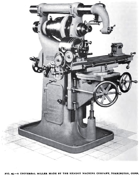 Fig. 24, Universal Milling Machine
