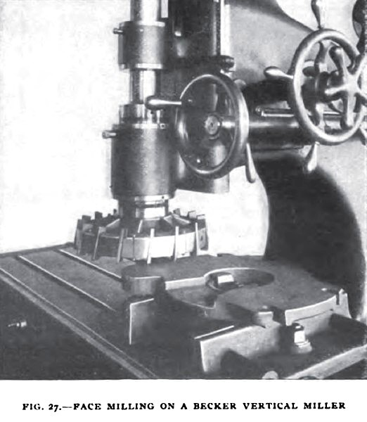 Fig. 27, Face Milling on a Vertical Spindle Milling Machine