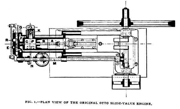 Fig. 1—Plan View of the Original Otto Slide-Valve Engine