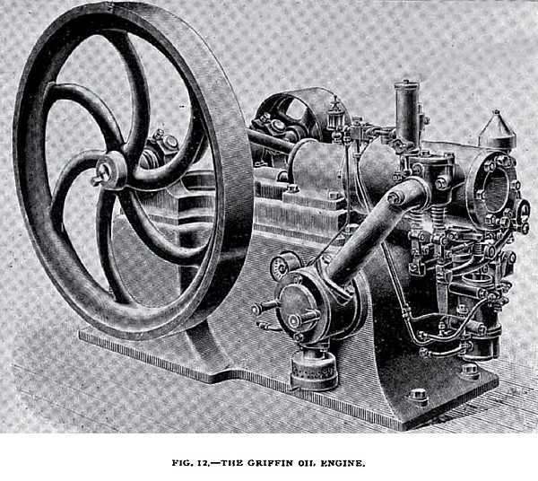 Fig. 12—The Griffin Oil Engine, Rear ¾ View