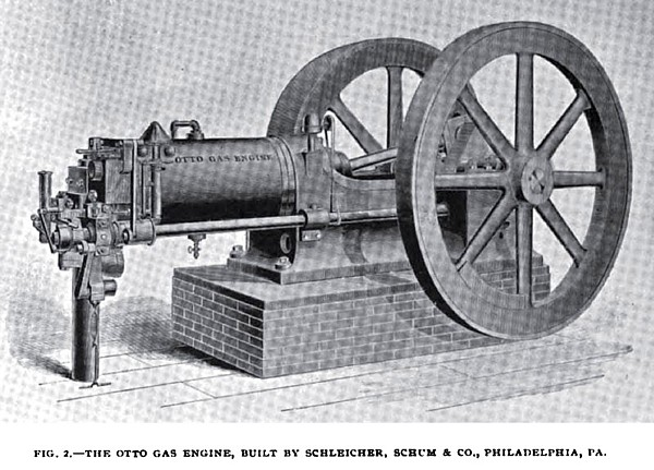 Fig. 2—The Otto Gas Engine