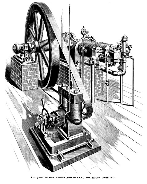 Fig. 3—Otto Gas Engine and Dynamo for House Lighting