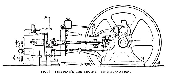 Fig. 6—Fielding's Gas Engine, Side Elevation