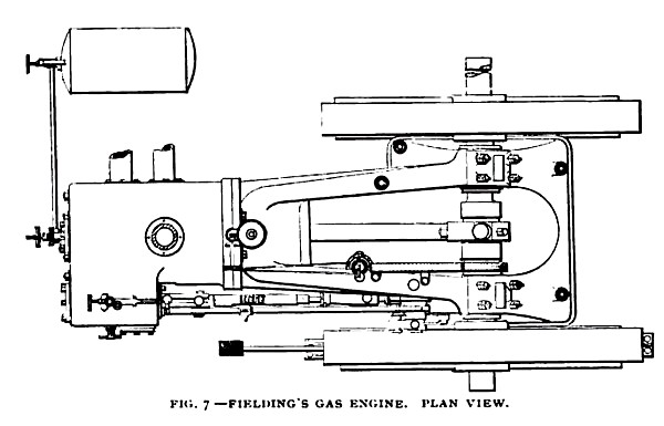 Fig. 7—Fielding's Gas Engine, Plan View
