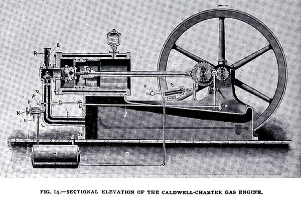 Fig. 14— The Caldwell-Charter Gas Engine, Sectional View