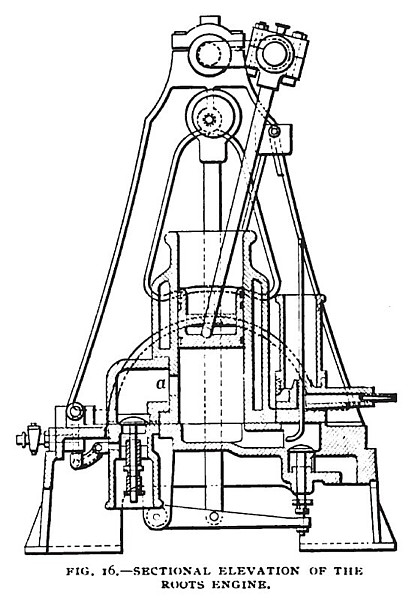 Fig. 16— The Roots Gas Engine, Sectional Elevation