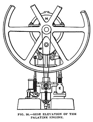 Fig. 20— The Palatine Gas Engine, Side Elevation