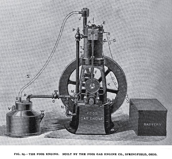 Fig. 24— The Foos Gas Engine