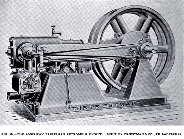 Fig. 26— The American Priestman Petroleum Engine