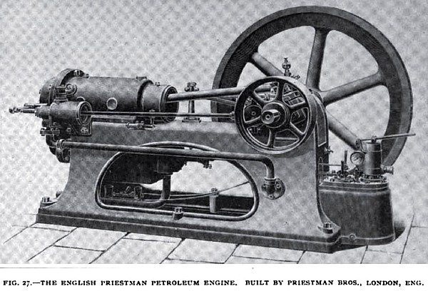 Fig. 27— The English Priestman Petroleum Engine