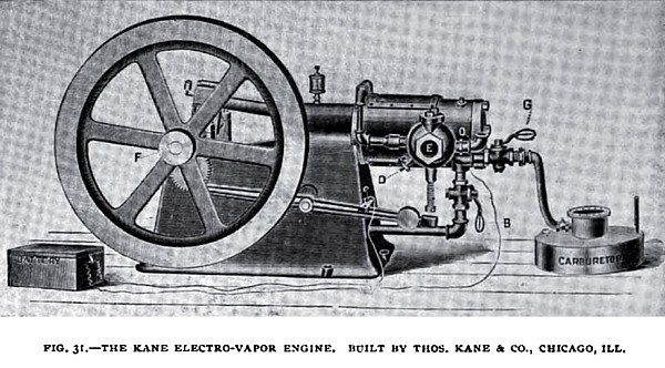 Fig. 31— TheKane Electro-Vapor Engine