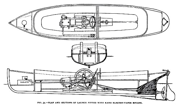 Fig. 34— The Kane Electro-Vapor Launch, Plan Sections