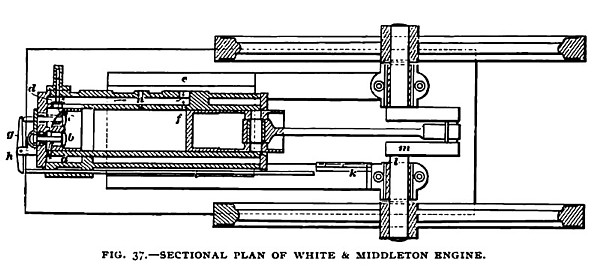 Fig. 37— The White & Middleton Gas Engine, Sectional View