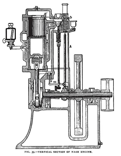 Fig. 39— The Nash Gas Engine, Vertical Section