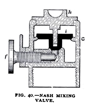 Fig. 40— The Nash Gas Engine, Mixing Valve